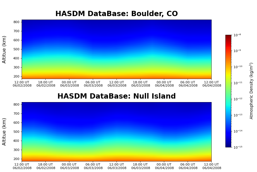 SET HASDM Density Database released publicly